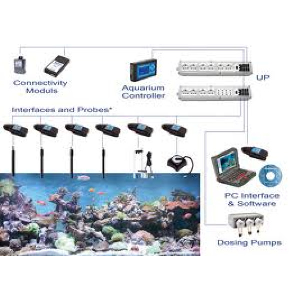 Aquatronica ACQ210N-RX Interface