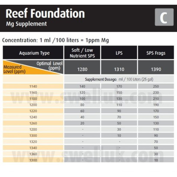 Red Sea Reef Foundation C 5000ml